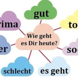 фразы знакомств на немецком языке