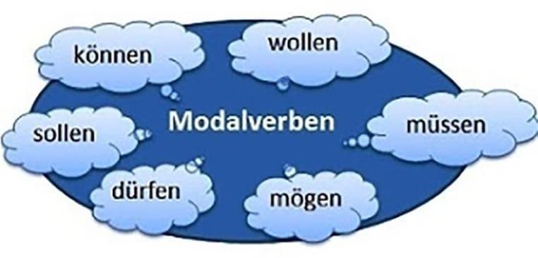 Модальные глаголы в немецком языке