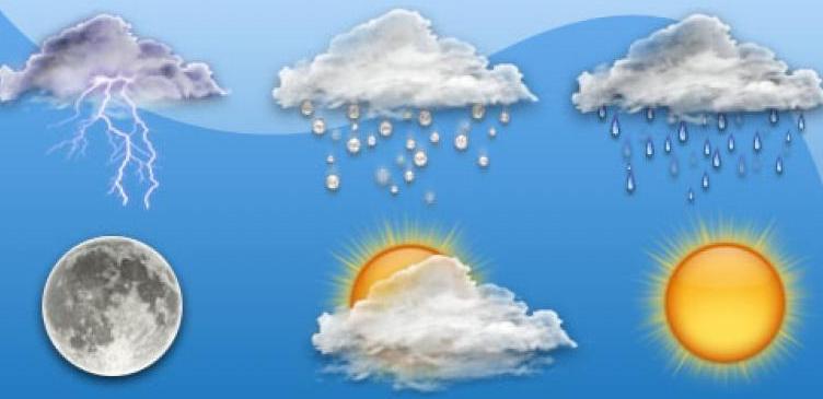 Wettervorhersagen - Прогноз погоды на немецком языке